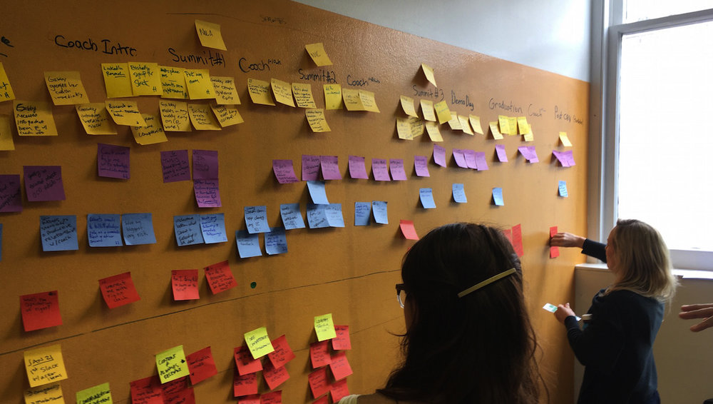 Everything got the sticky note treatment, from our logistics to our brand personality. - ATW