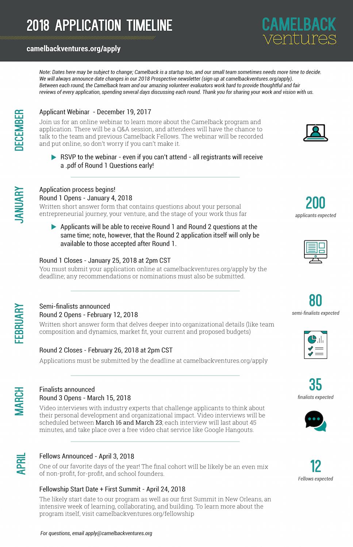 2018application_timeline_update-01.jpg
