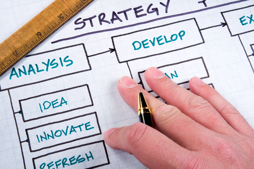 Strategy_Ideas