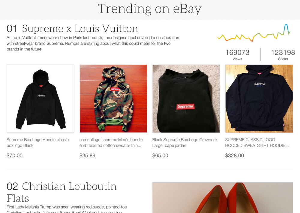 Trending and Popular Items - Dynamically features the top watched and sold items across eBay. If your audience is interested in the most timely products on eBay, this page is perfect for you.