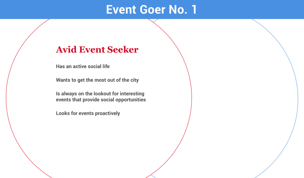 Avid event seeker.png