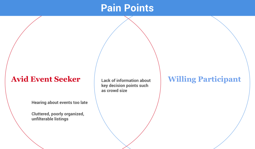 Pain points.png