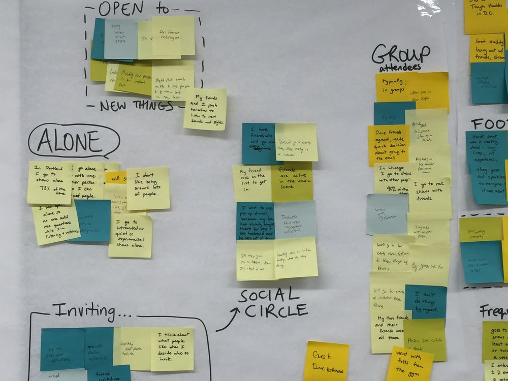 Affinity mapping to make sense of user interview data