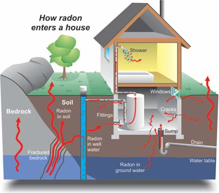 radon_home.jpg