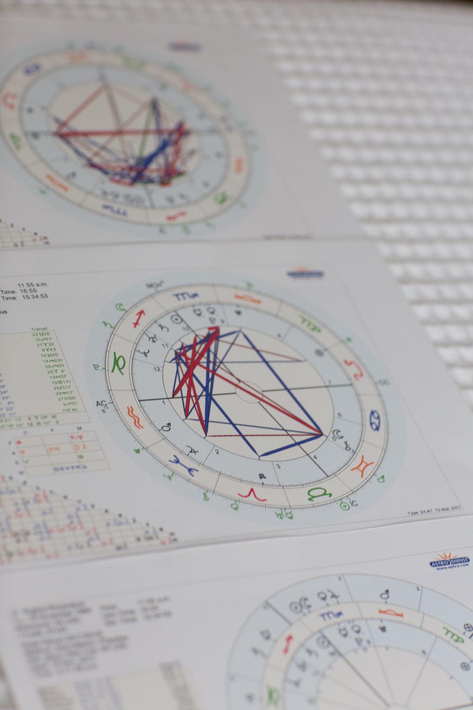 solarreturnastrologyreading