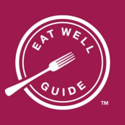 Eat-well-guide.png
