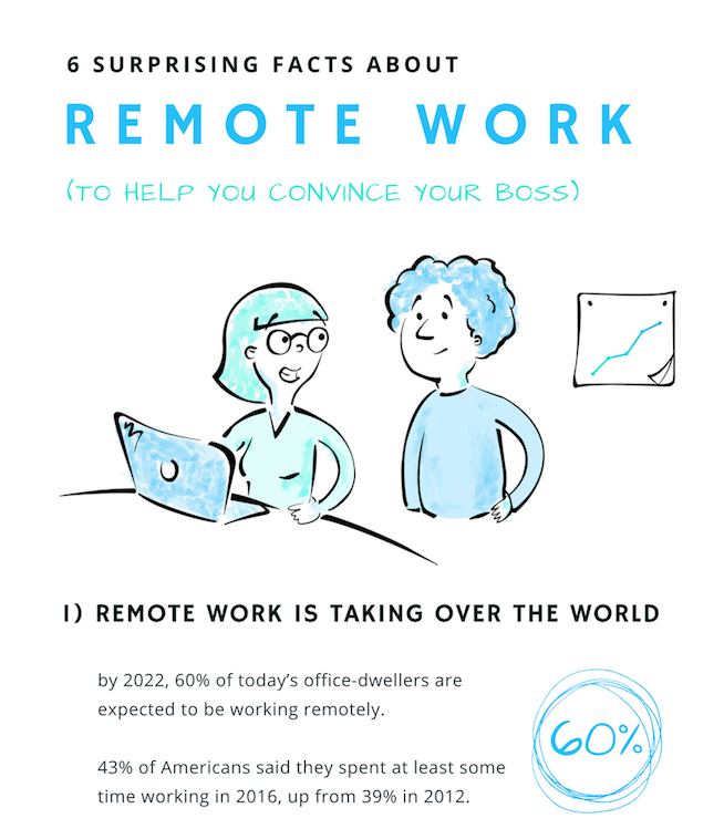 6 surprising facts about remote work (preview).png