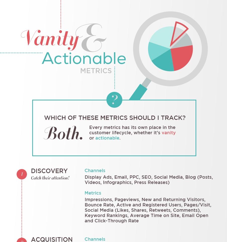 Quality Infographic_Vanity and Actionable Metrics (1) (1).jpg