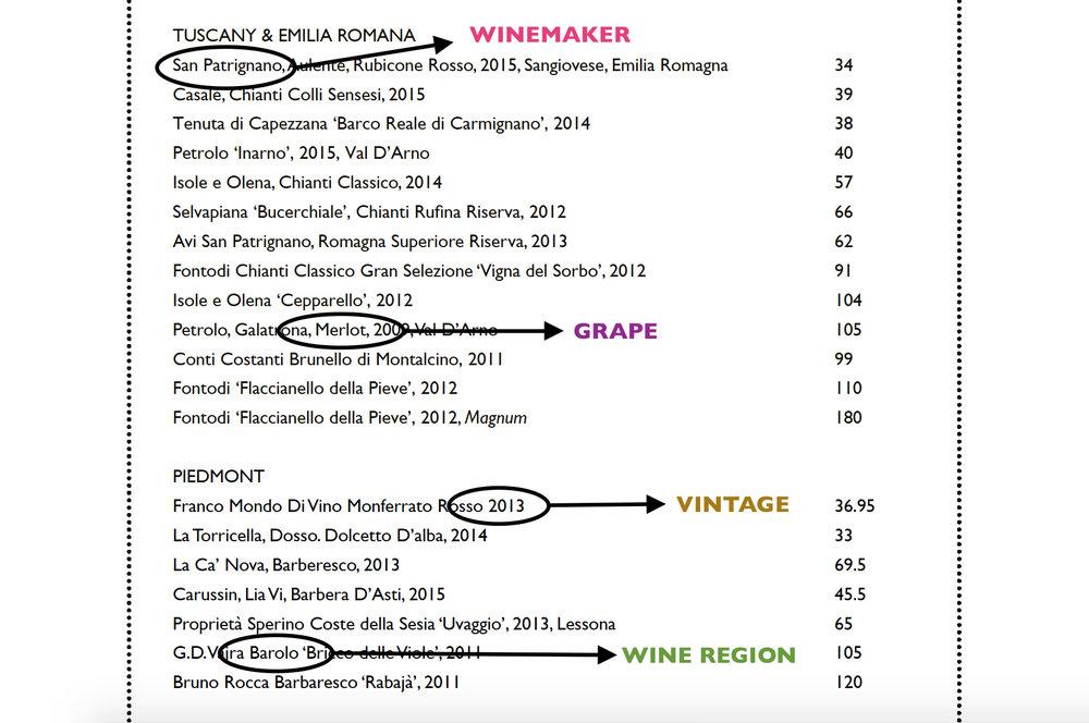 Wine Diagram.jpg