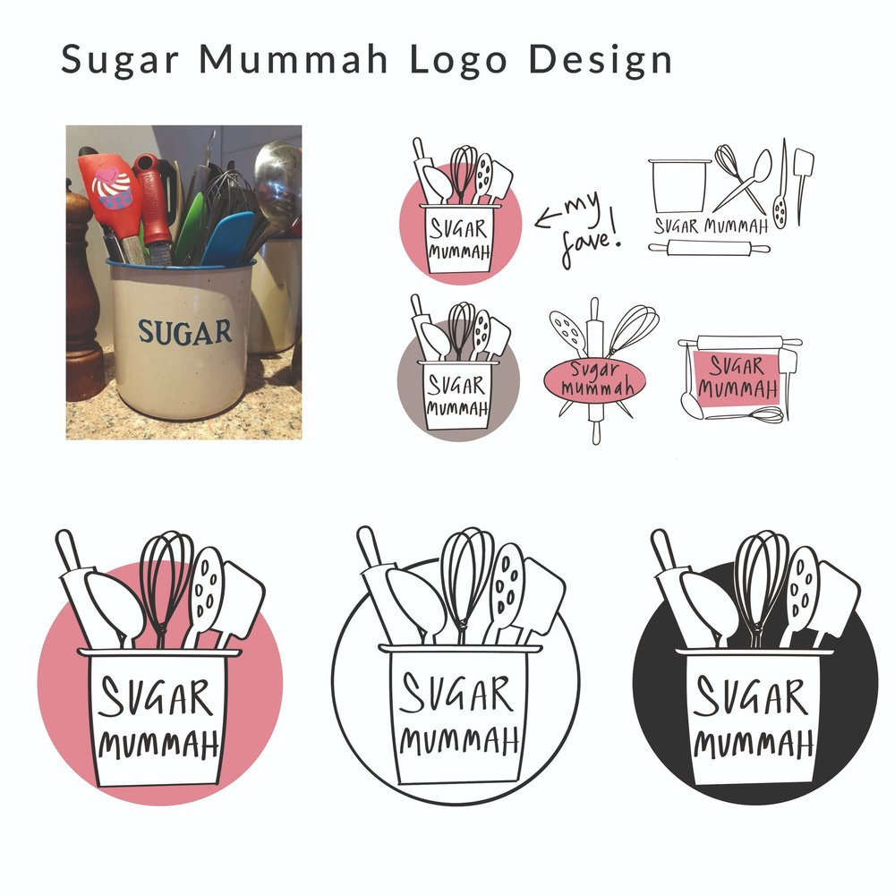 A glimpse of the logo design process from inspiration to final design.