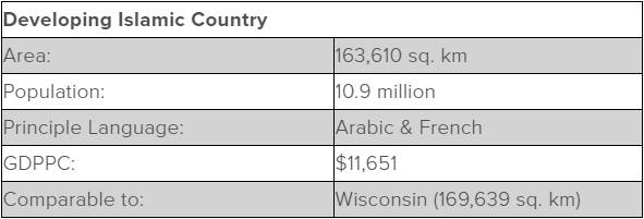 Table including stats about Tunisia. Area: 163,610 square kilometers Population: 10.9 million Principle Language: Arabic & French GDPPC: $11,651 Comparable to: Wisconsin (169,639 square kilometers)