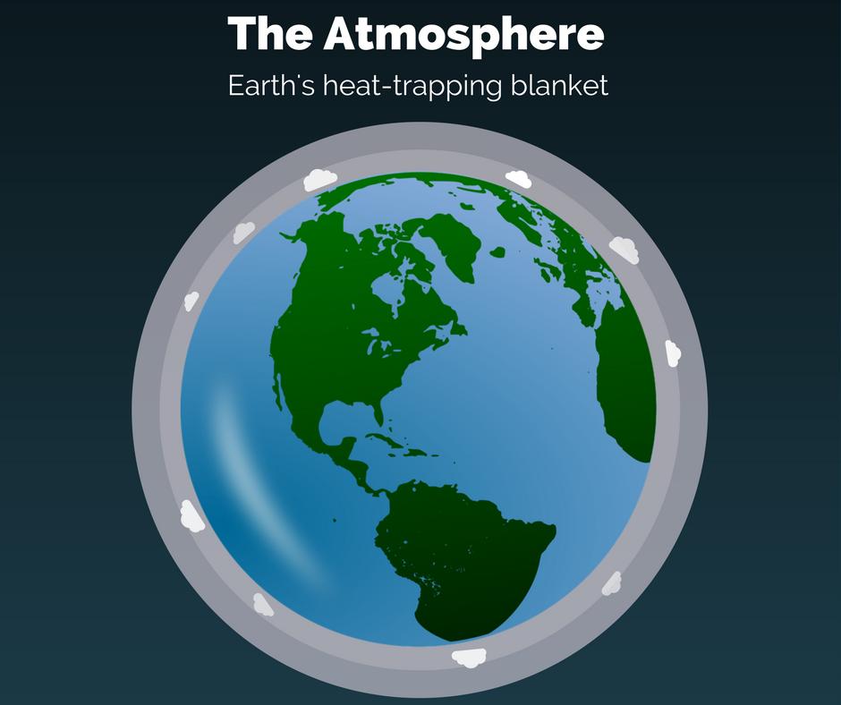 Atmosphere - Blanket.png