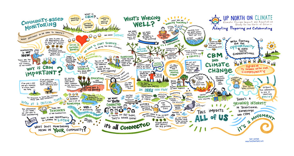 UNOC - CBM updated - small version.jpg
