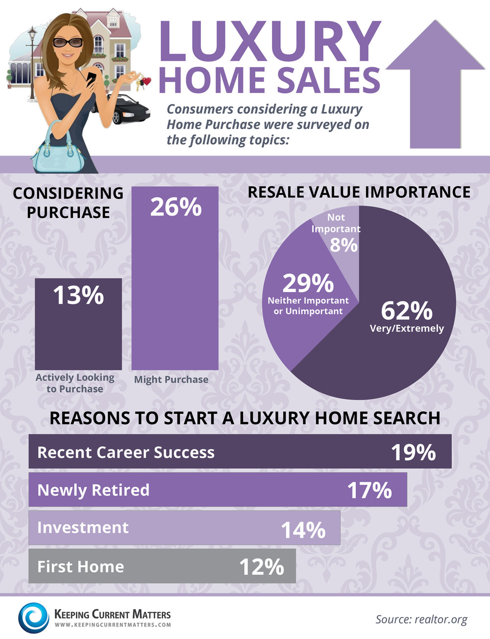 Luxury-Home-Sales1500.jpg