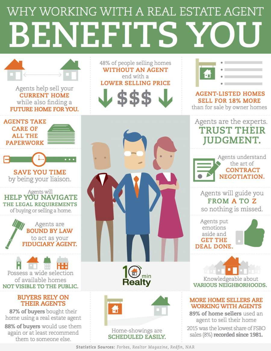 Real-Estate-Agent-Benefits.jpg