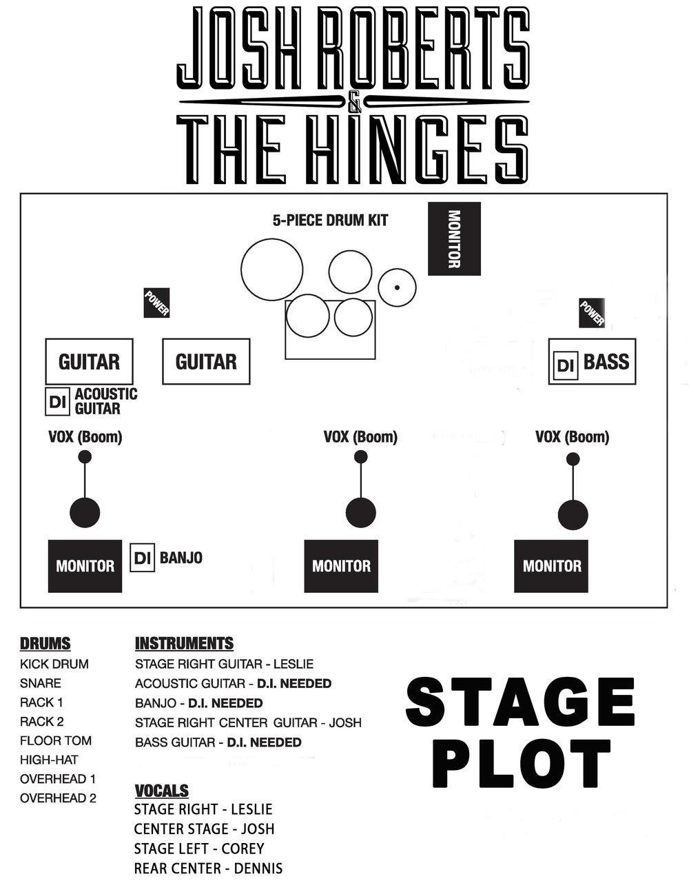 Download Stage Plot