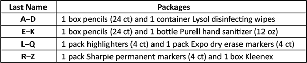 Items_Table-V2.png