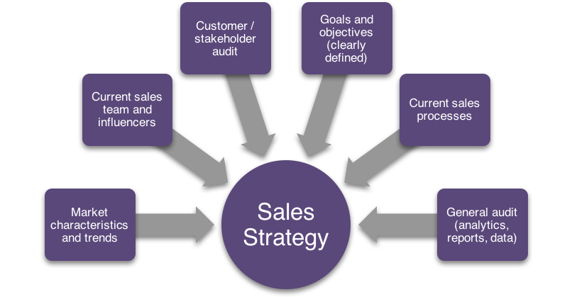 sales strategy 1.png