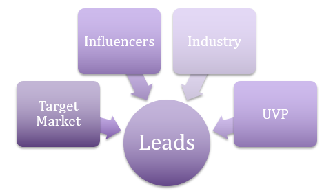 Leads Diagram FRC-01168.PNG