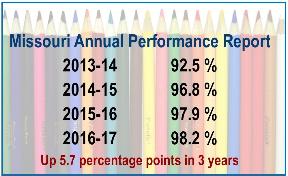 Image courtesy LS R-7 Schools