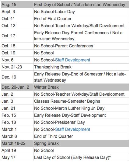 lees summit r 7 board of education approves 2018 19 school calendar - When Does School Start After Christmas Break