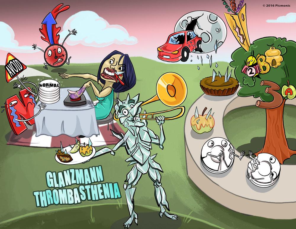 Glanzmann Thrombasthenia Picmonic