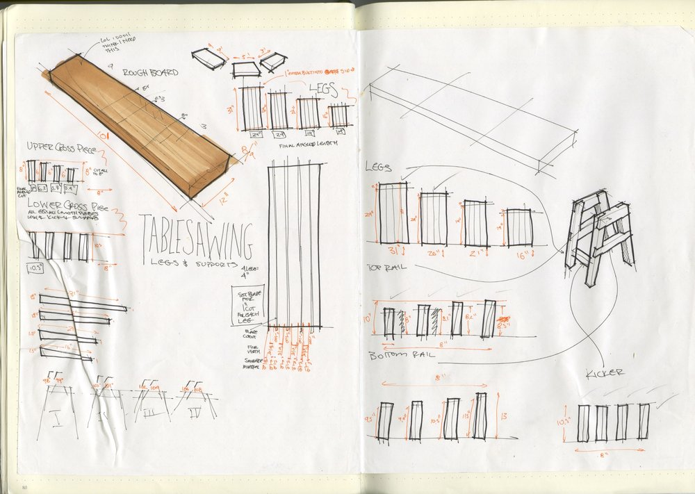 Fabrication planing