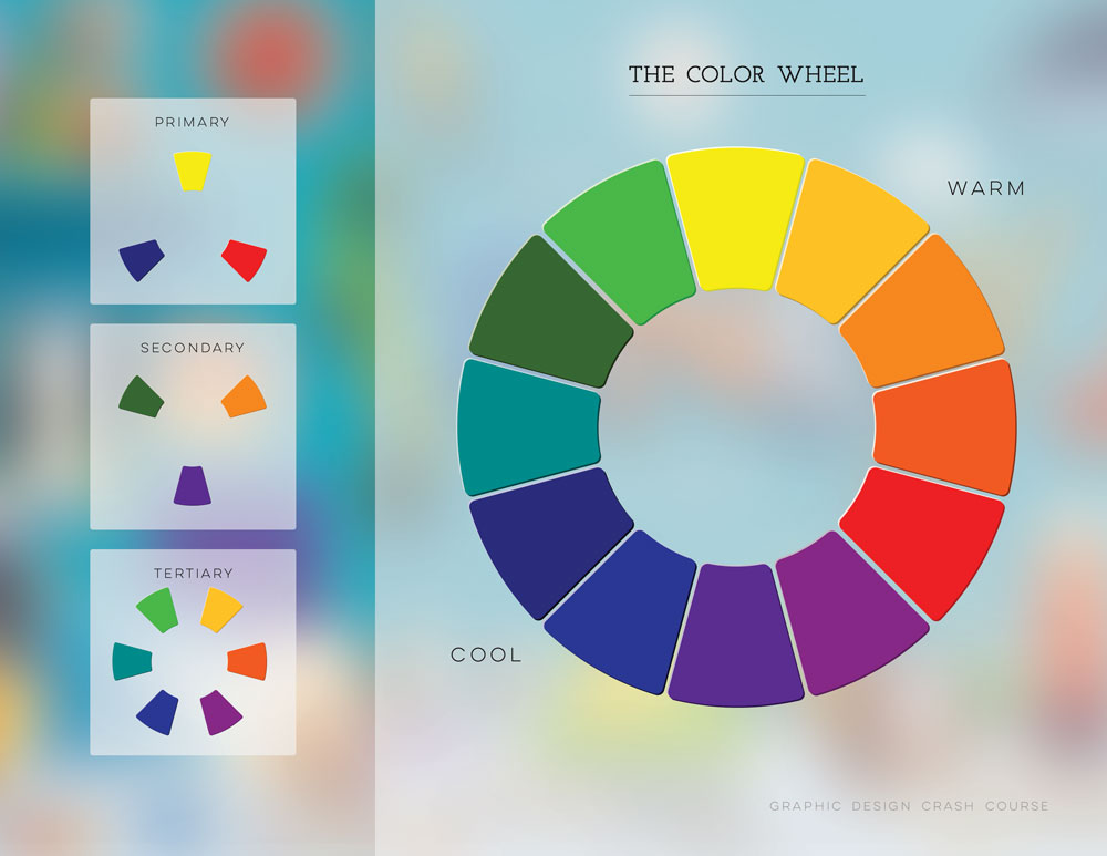 Color-Wheel-Overview.jpg