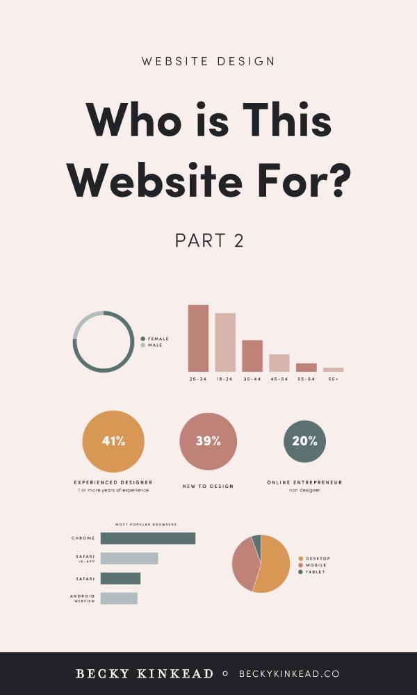 data-design-for-website-design.png