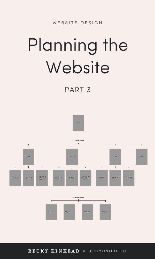 Planning-the-website-part-3.png