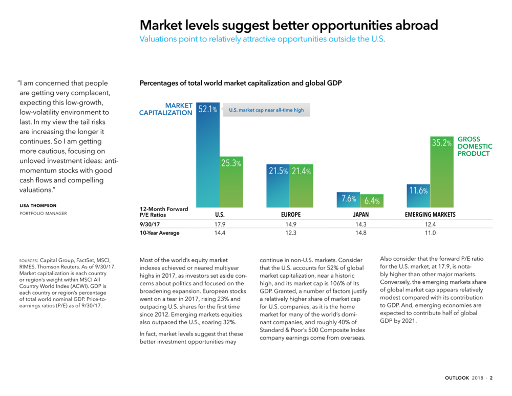 American Funds 2018 Outlook-03.png