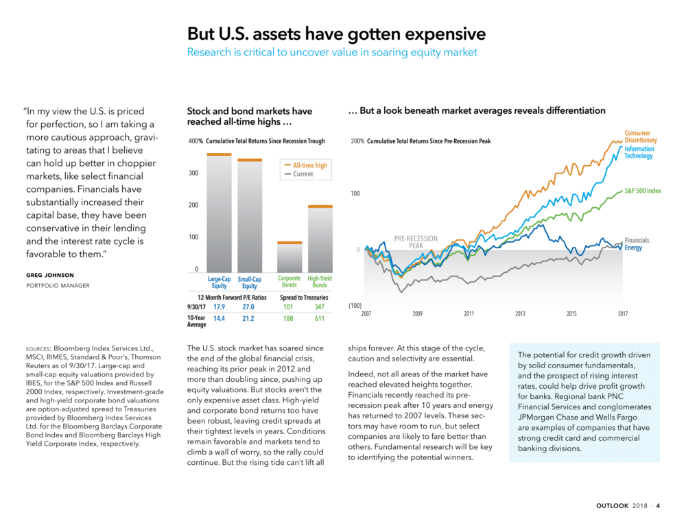 American Funds 2018 Outlook-05.png