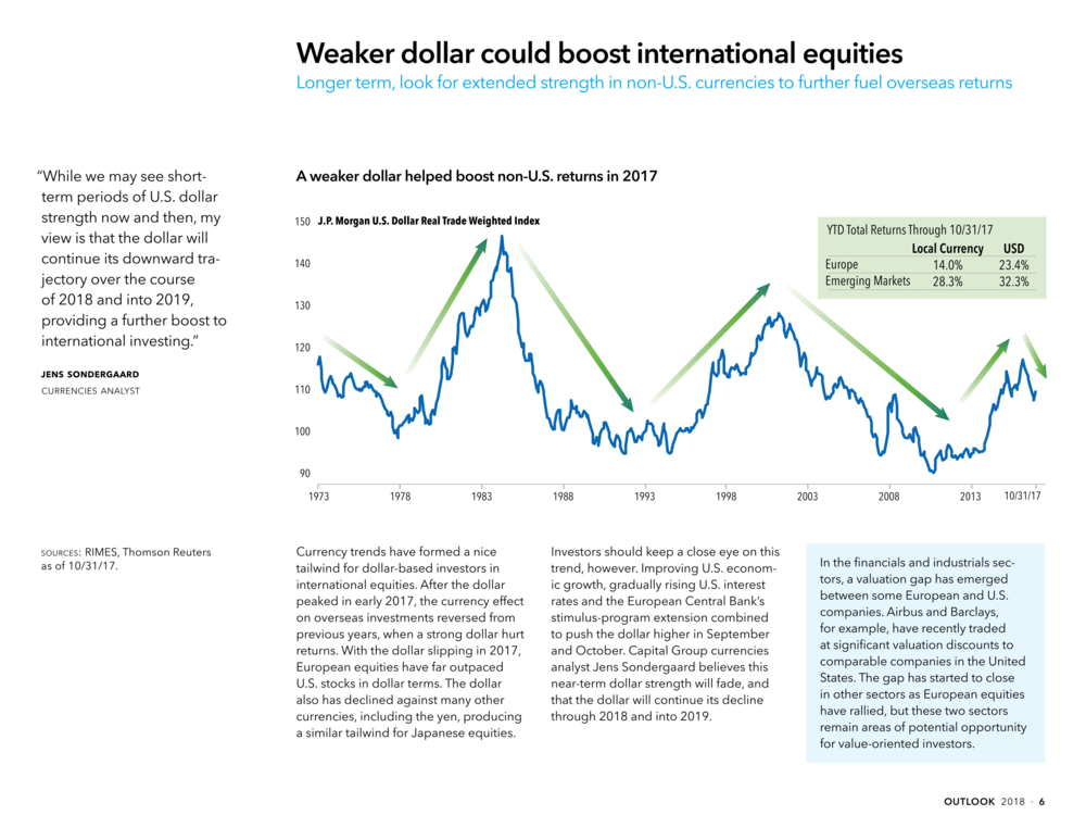 American Funds 2018 Outlook-07.png