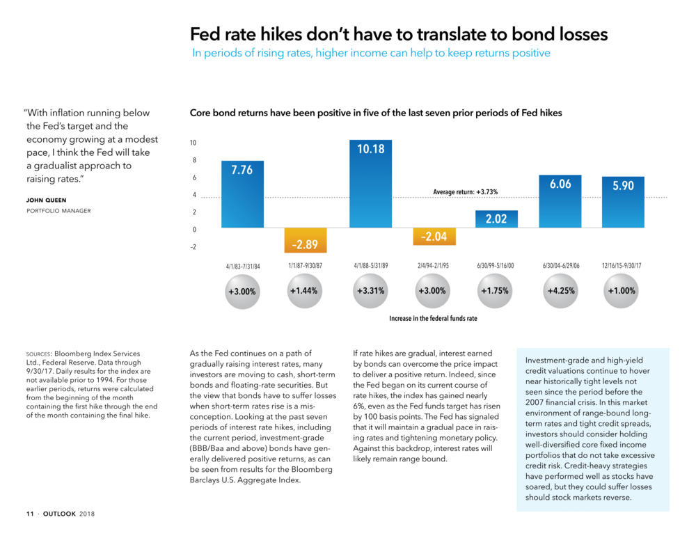 American Funds 2018 Outlook-12.png