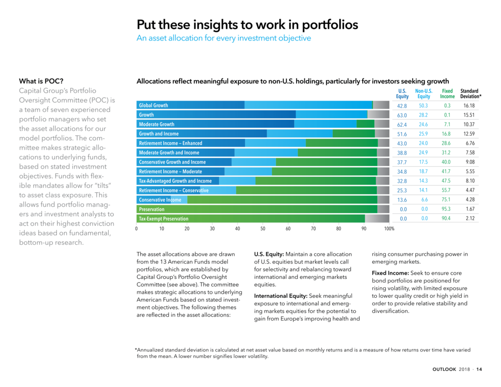 American Funds 2018 Outlook-15.png