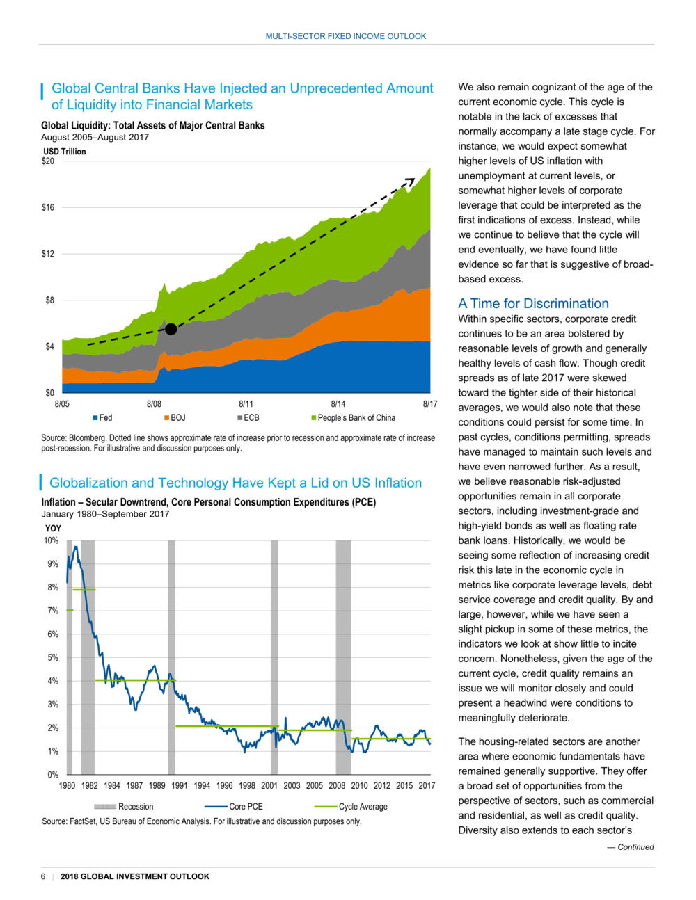 Franklin Templeton 2018 Outlook-08.png