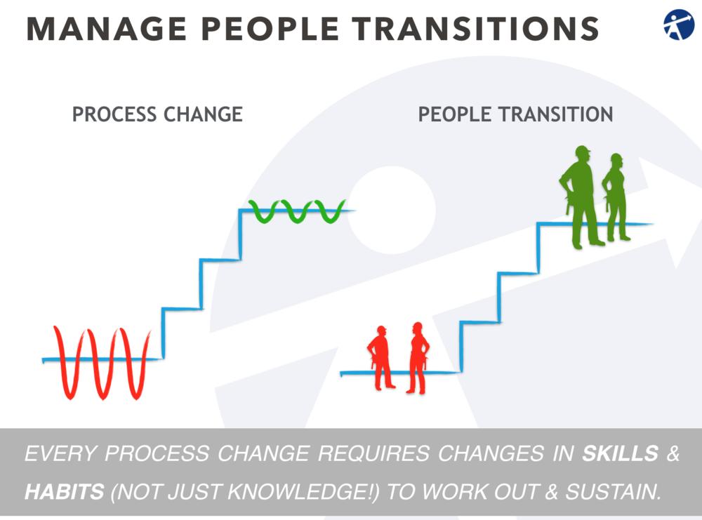 Leadership Skills Transitions.png