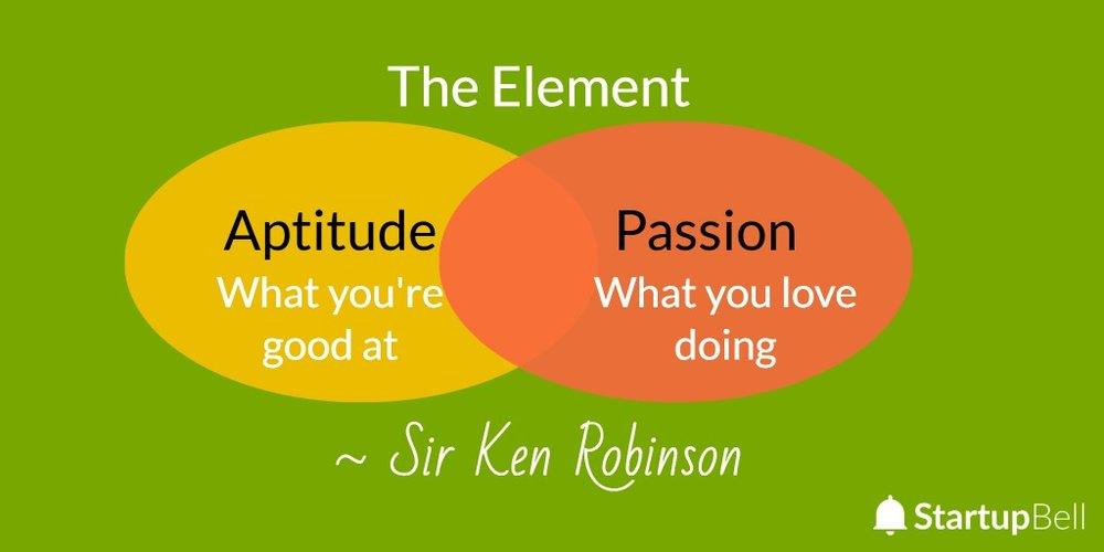 the-element-ken-robinson.jpg