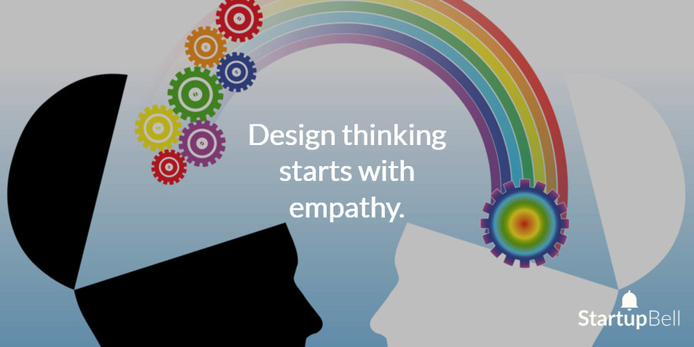 Design thinking starts with empathy.