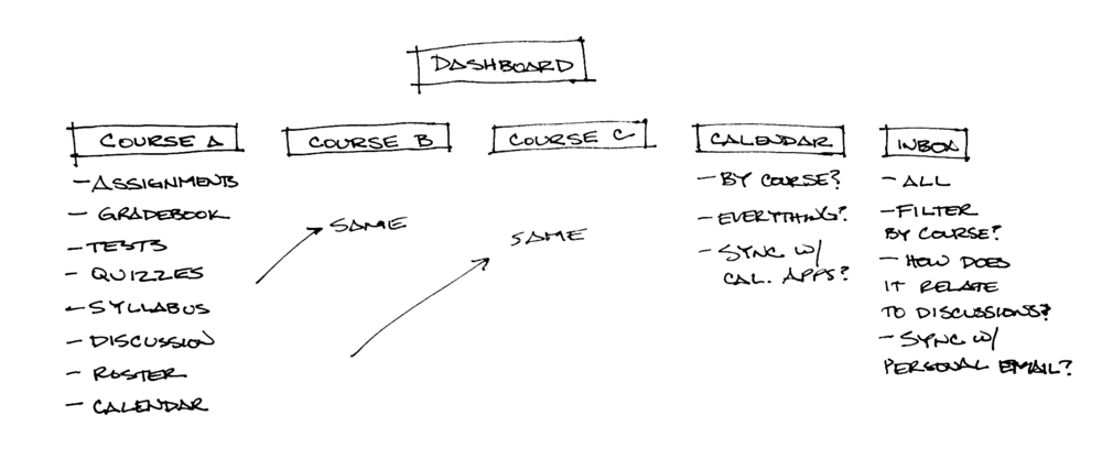 sitemap1.png