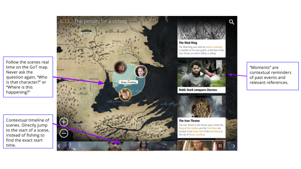 Copy of Character map annotation-3.png