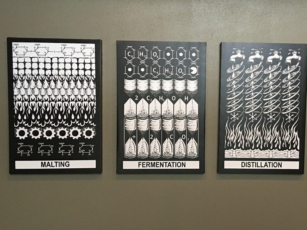 Distilling Panels