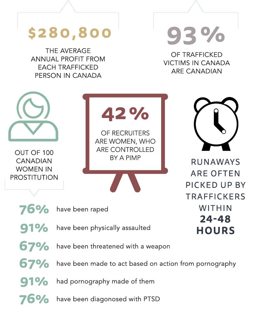 HRC_CanadianStats-01.jpg