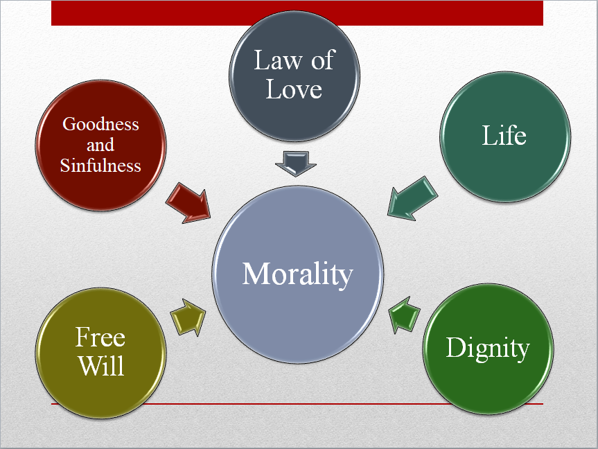 Morality Factors.PNG
