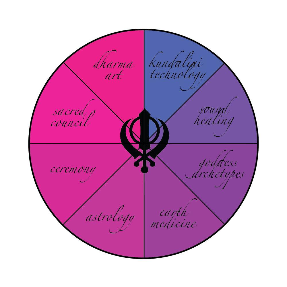 inspiration circle (1).jpg