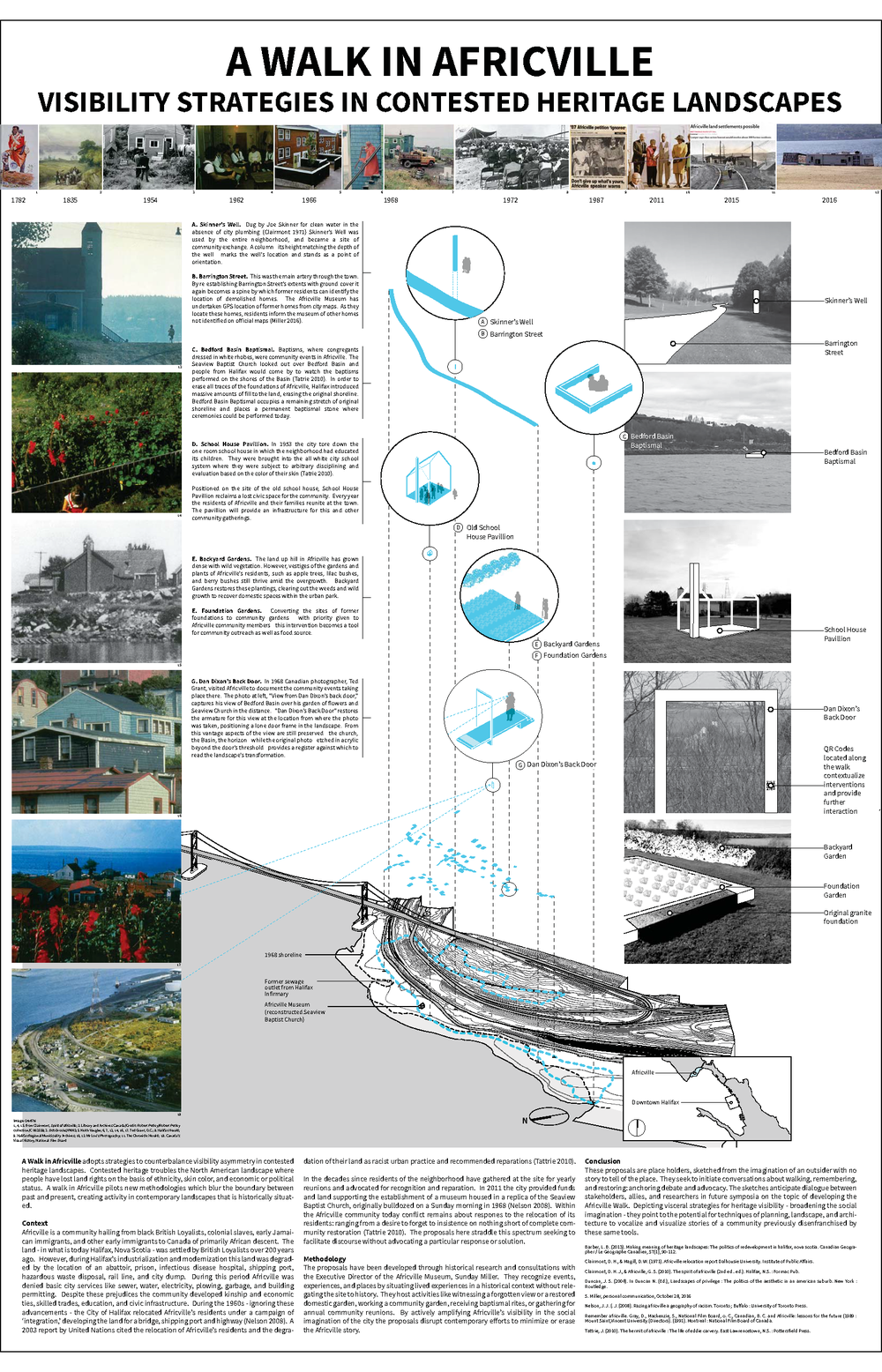 ACSA 105_Project Poster_Africville_Reduced_11x17.png