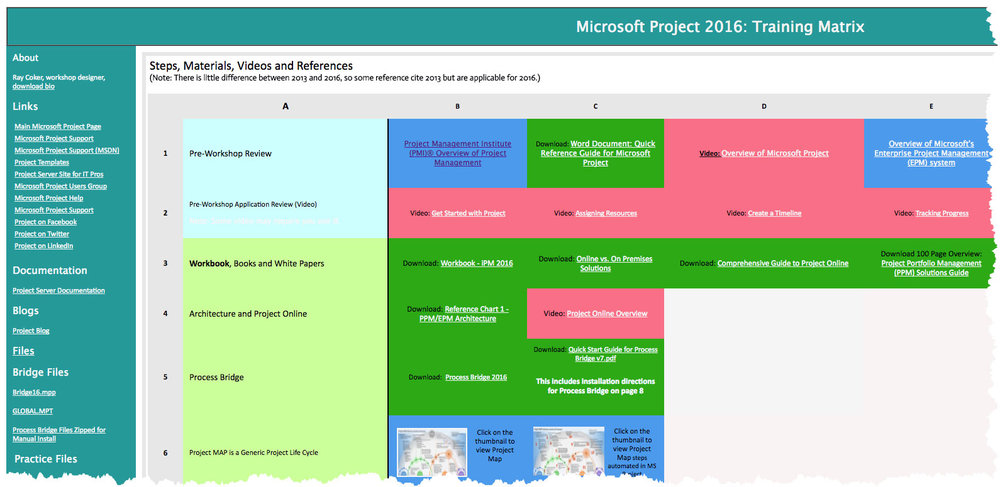 Online Microsoft Project 2016 Training Matrix. Microsoft Project steps, materials, videos and references.