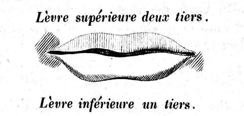 """""""De l'embouchure"""" from Méthode complète de cornet à 3 pistons ou cylindresby Niessel (Paris, Schonenberger, c.1844)."""