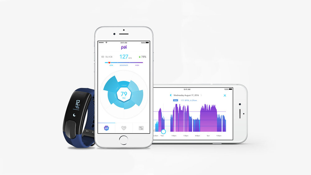 The Mio SLICE wearable and PAI app.