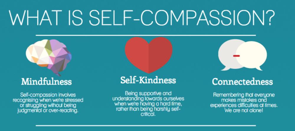 Kristen Neff Self Compassion